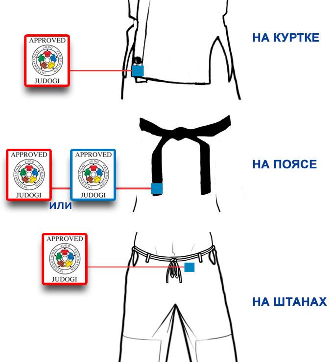 Расположение лейбла IJF на куртке, на поясе и на штанах дзюдоги