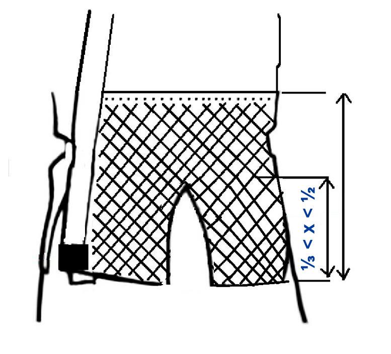 Схема куртки сбоку